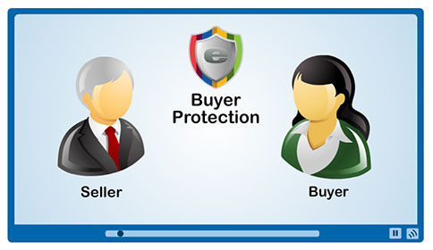 An interactive presentation for the eBay Buyer Protection